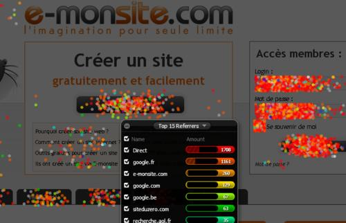 Connaitre le comportement des visiteurs sur un site